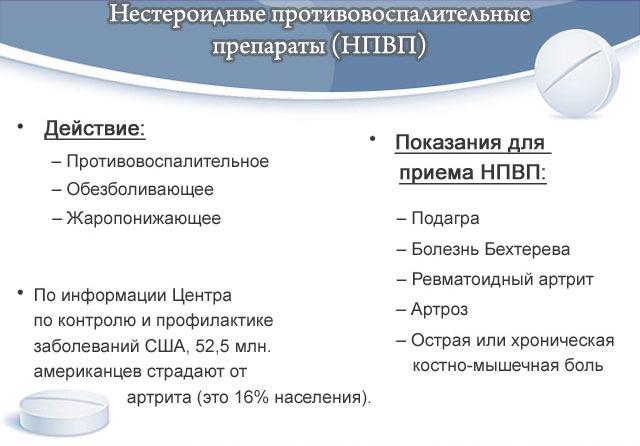 Изображение - Противовоспалительные препараты для суставов таблетки dejstvie_NPVP-1