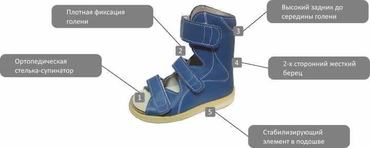 Обувь от плоскостопия