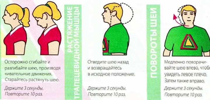 Комплекс упражнений для шеи - повороты