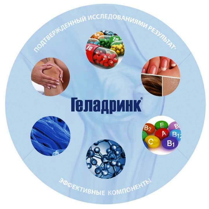 Препарат Геладринк Плюс для лечения суставов