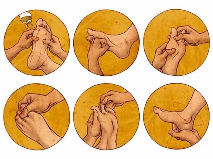 Техника массажа стопы
