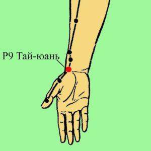 Точка воздействия на руке