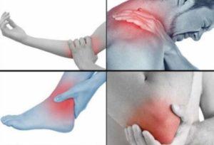 Места проявления воспаления сухожилий