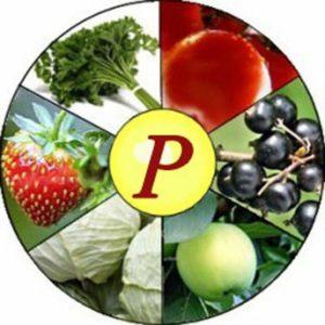 Изображение продуктов витаминов