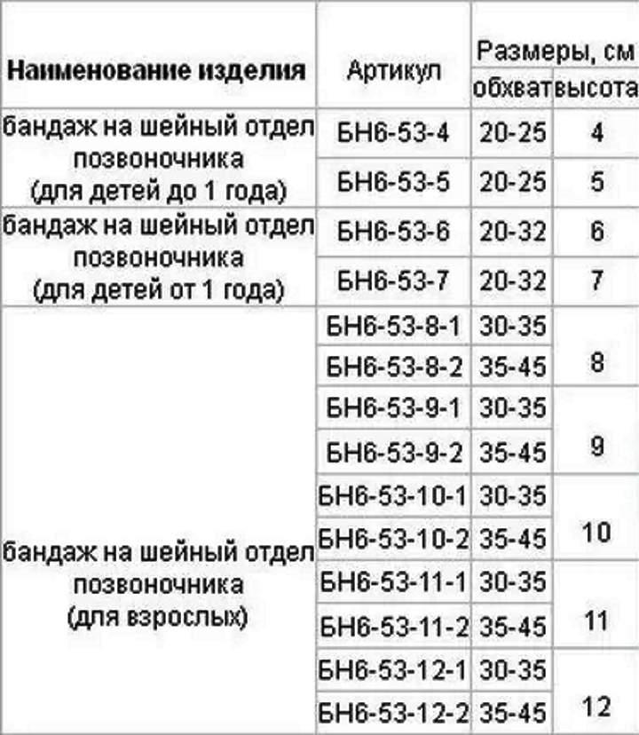 Размер воротника Шанца