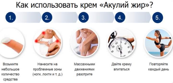 Способ использования крема