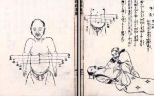 Книга в древности об иглоукалывании