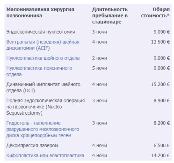 Стоимость операции на позвоночник в евро